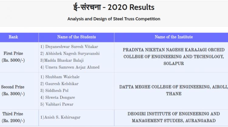 ई-संरचना – 2020 Results